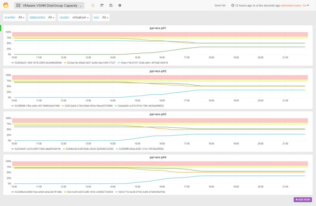 VMware_VSAN_DiskGroup_Capacity